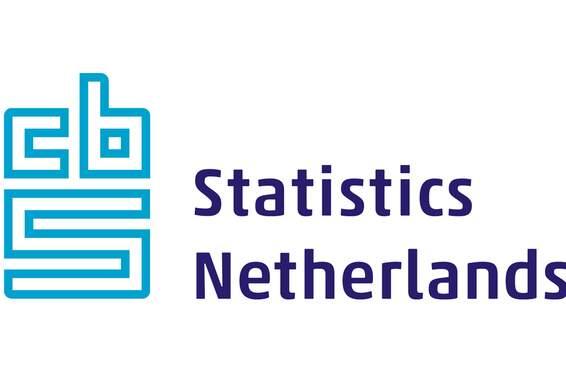Statistics Netherlands (CBS)
