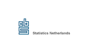 Cancer statistics in the Netherlands