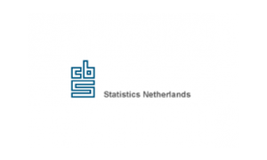 Unemployment rate: Dutch cities & provinces