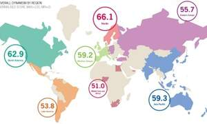 The Netherlands ranked highly for foreign investors