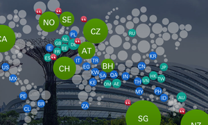 The Netherlands drops in HSBC's Expat Explorer Survey ranking